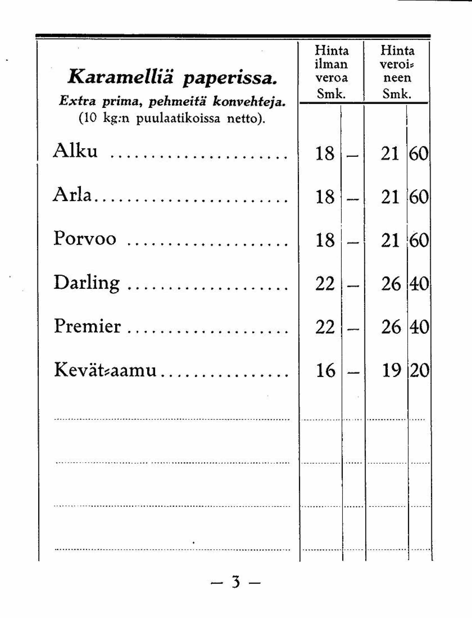 Tukku-hinnasto_01_01_1928-(1)-5